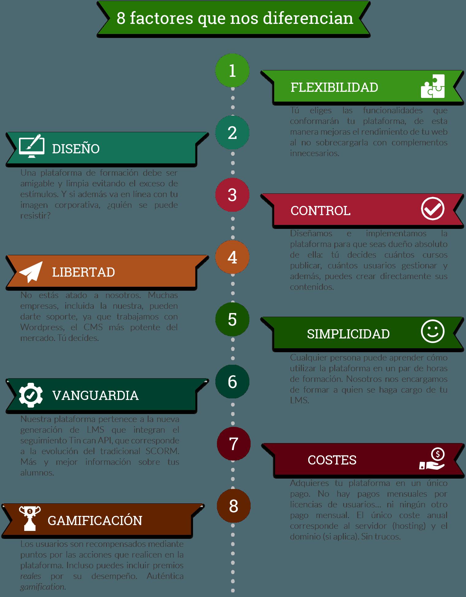 timeline color4